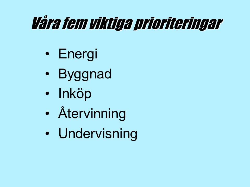 Våra fem viktiga prioriteringar • Energi • Byggnad • Inköp • Återvinning • Undervisning