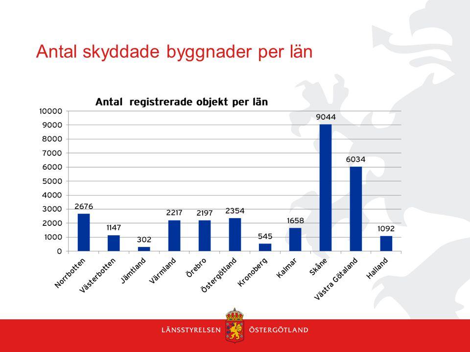 Antal skyddade byggnader per län