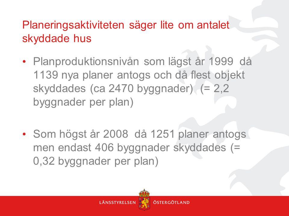 Planeringsaktiviteten säger lite om antalet skyddade hus • Planproduktionsnivån som lägst år 1999 då 1139 nya planer antogs och då flest objekt skyddades (ca 2470 byggnader) (= 2,2 byggnader per plan) • Som högst år 2008 då 1251 planer antogs men endast 406 byggnader skyddades (= 0,32 byggnader per plan)