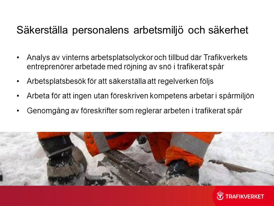 Säkerställa personalens arbetsmiljö och säkerhet •Analys av vinterns arbetsplatsolyckor och tillbud där Trafikverkets entreprenörer arbetade med röjning av snö i trafikerat spår •Arbetsplatsbesök för att säkerställa att regelverken följs •Arbeta för att ingen utan föreskriven kompetens arbetar i spårmiljön •Genomgång av föreskrifter som reglerar arbeten i trafikerat spår