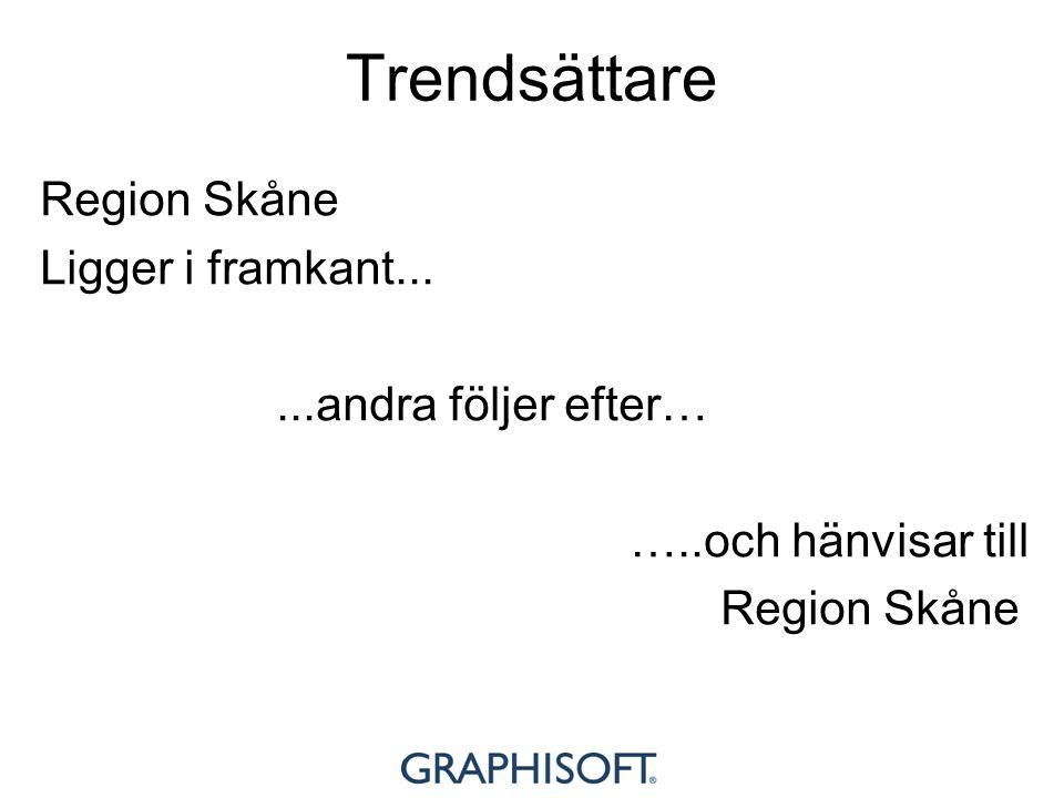 Trendsättare Region Skåne Ligger i framkant......andra följer efter… …..och hänvisar till Region Skåne