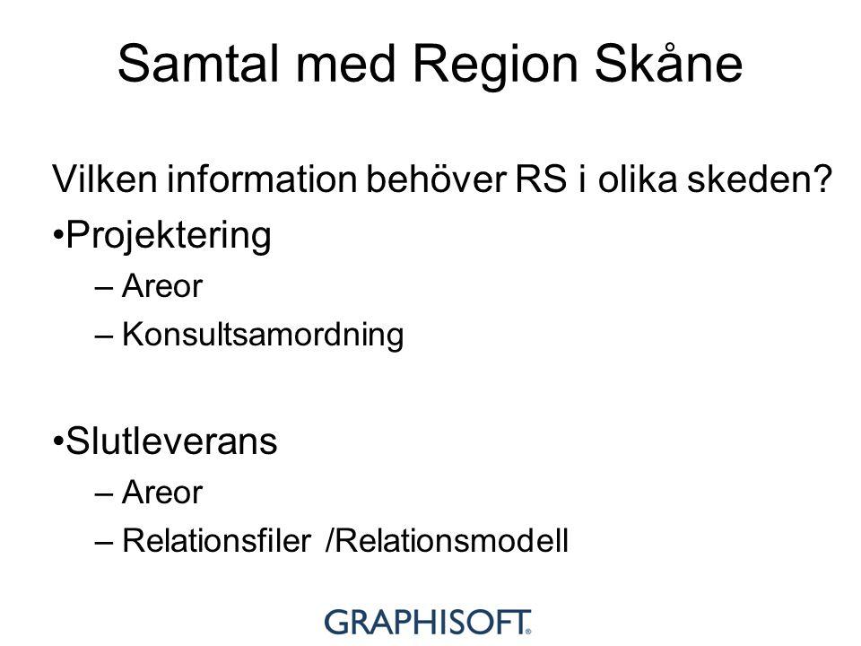 Samtal med Region Skåne Vilken information behöver RS i olika skeden? •Projektering –Areor –Konsultsamordning •Slutleverans –Areor –Relationsfiler /Re