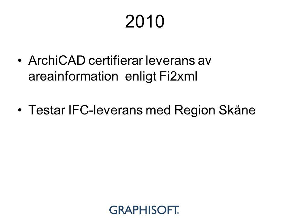 2010 •ArchiCAD certifierar leverans av areainformation enligt Fi2xml •Testar IFC-leverans med Region Skåne