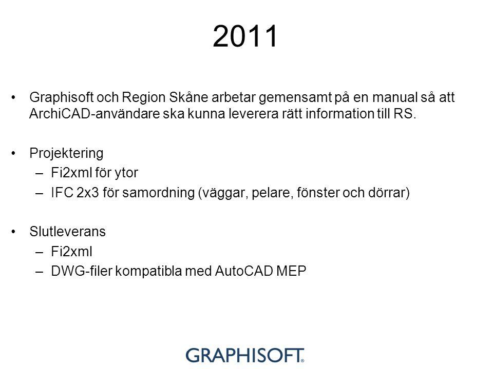 2011 •Graphisoft och Region Skåne arbetar gemensamt på en manual så att ArchiCAD-användare ska kunna leverera rätt information till RS. •Projektering