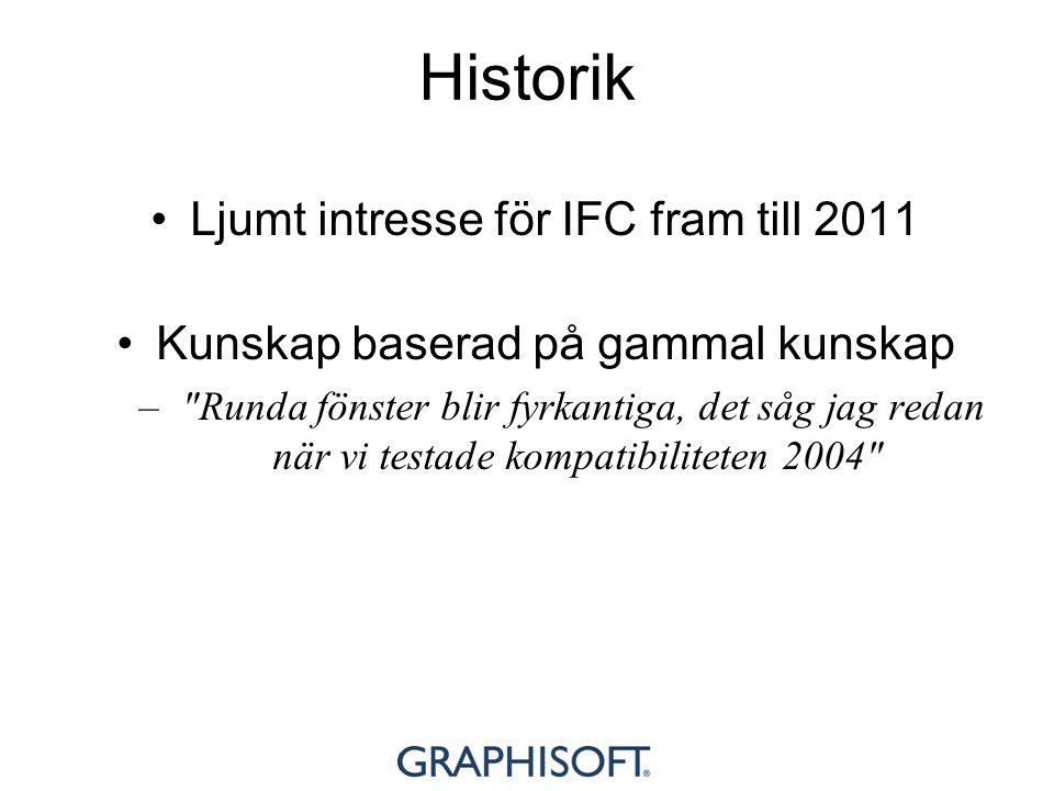 Historik •Ljumt intresse för IFC fram till 2011 •Kunskap baserad på gammal kunskap –
