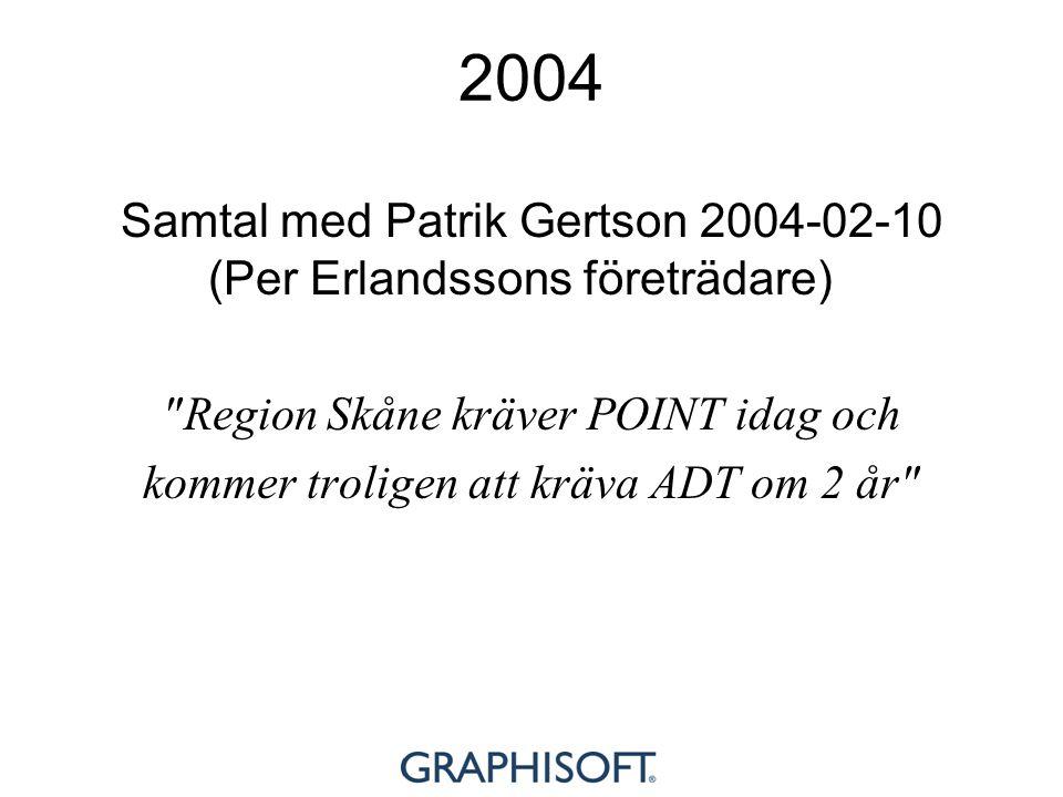 2004 Samtal med Patrik Gertson 2004-02-10 (Per Erlandssons företrädare)