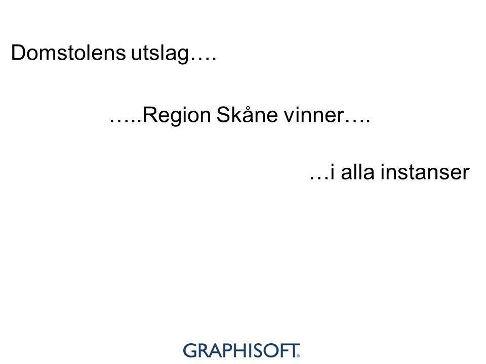 Domstolens utslag…. …..Region Skåne vinner…. …i alla instanser