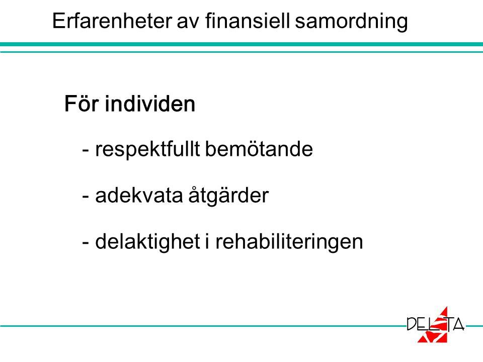 Erfarenheter av finansiell samordning För individen - respektfullt bemötande - adekvata åtgärder - delaktighet i rehabiliteringen