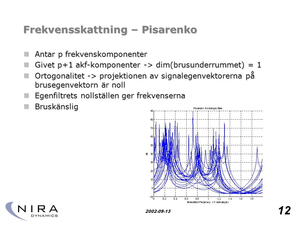 Research for safety 12 2002-09-13 Frekvensskattning – Pisarenko  Antar p frekvenskomponenter  Givet p+1 akf-komponenter -> dim(brusunderrummet) = 1