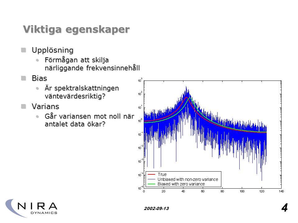 Research for safety 4 2002-09-13 Viktiga egenskaper  Upplösning •Förmågan att skilja närliggande frekvensinnehåll  Bias •Är spektralskattningen väntevärdesriktig.