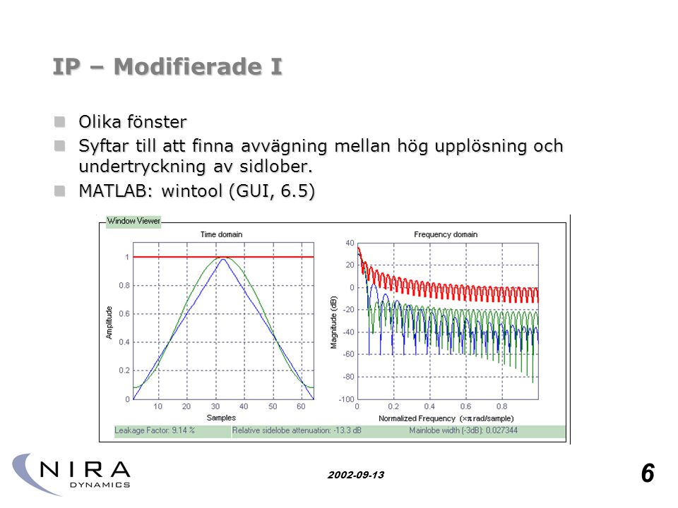 Research for safety 6 2002-09-13 IP – Modifierade I  Olika fönster  Syftar till att finna avvägning mellan hög upplösning och undertryckning av sidlober.