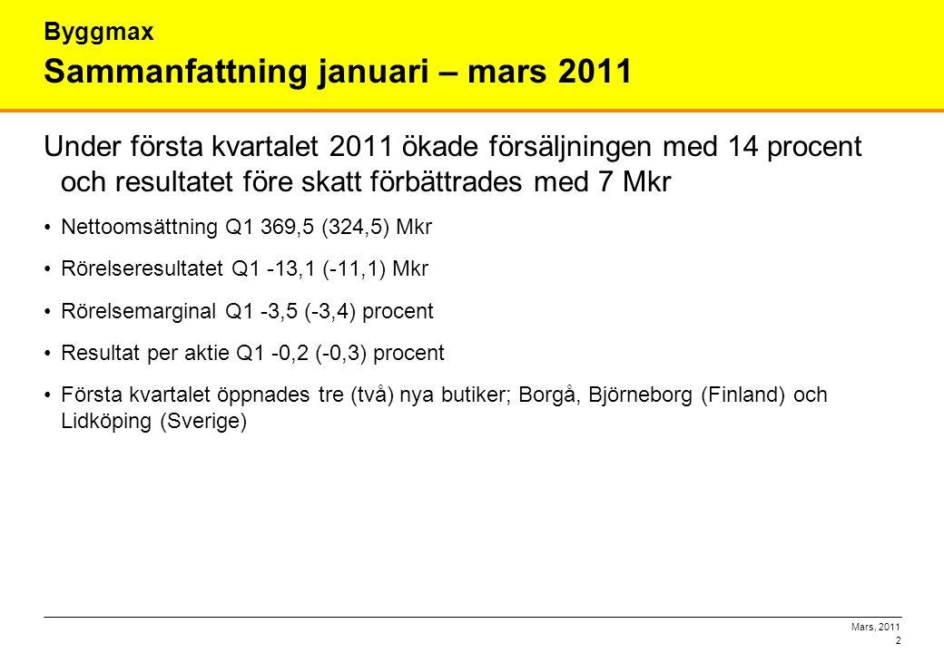 Mars, 2011 2 Sammanfattning januari – mars 2011 Under första kvartalet 2011 ökade försäljningen med 14 procent och resultatet före skatt förbättrades