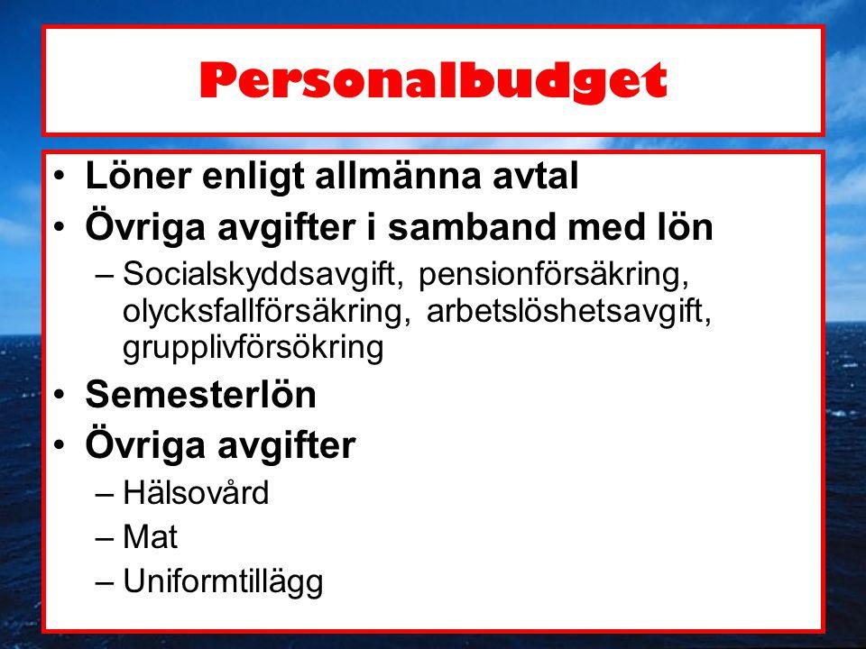Personalbudget •Löner enligt allmänna avtal •Övriga avgifter i samband med lön –Socialskyddsavgift, pensionförsäkring, olycksfallförsäkring, arbetslös