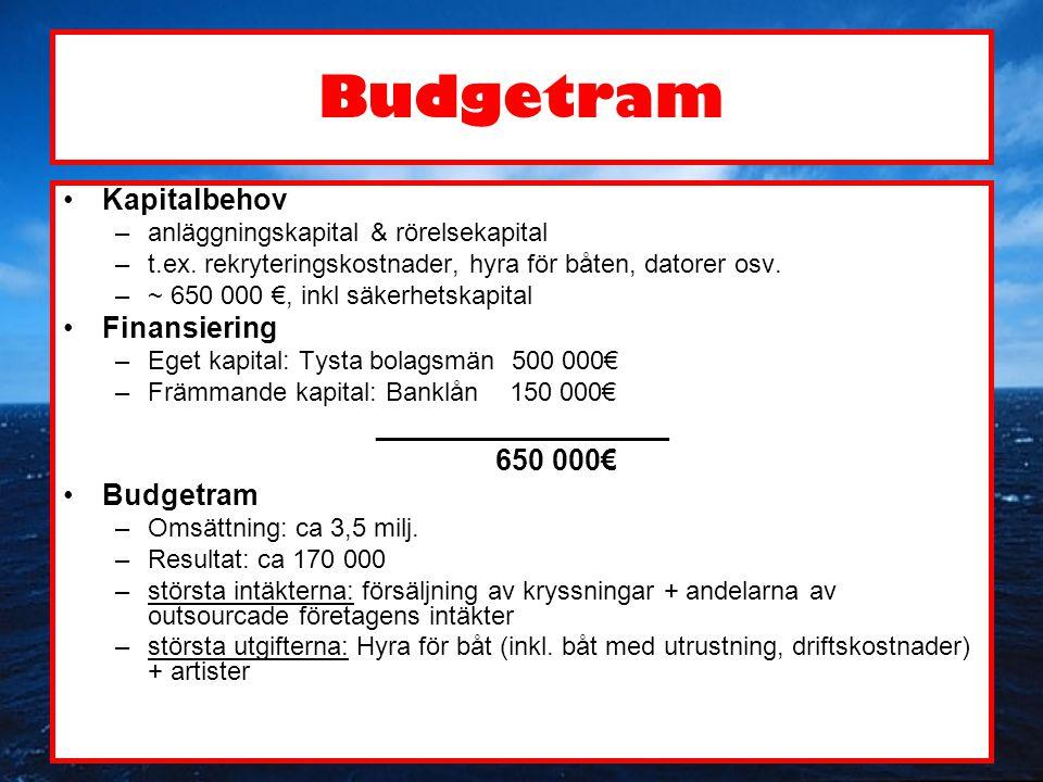 Budgetram •Kapitalbehov –anläggningskapital & rörelsekapital –t.ex. rekryteringskostnader, hyra för båten, datorer osv. –~ 650 000 €, inkl säkerhetska