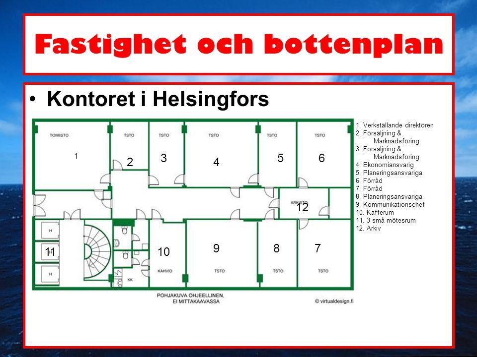 Fastighet och bottenplan •Kontoret i Helsingfors 1. Verkställande direktören 2. Försäljning & Marknadsföring 3. Försäljning & Marknadsföring 4. Ekonom