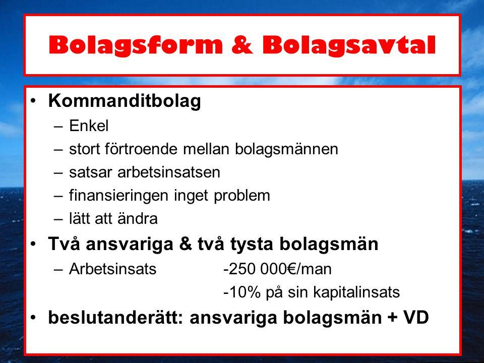 Platsdefinition •Huvudkontor i Gräsviken i Helsingfors –känd och central stad med tanke på spridning av information etc.