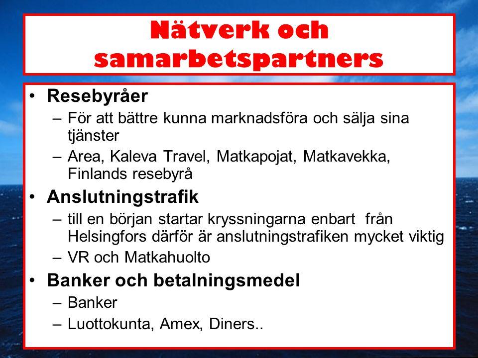Nätverk och samarbetspartners •Resebyråer –För att bättre kunna marknadsföra och sälja sina tjänster –Area, Kaleva Travel, Matkapojat, Matkavekka, Fin