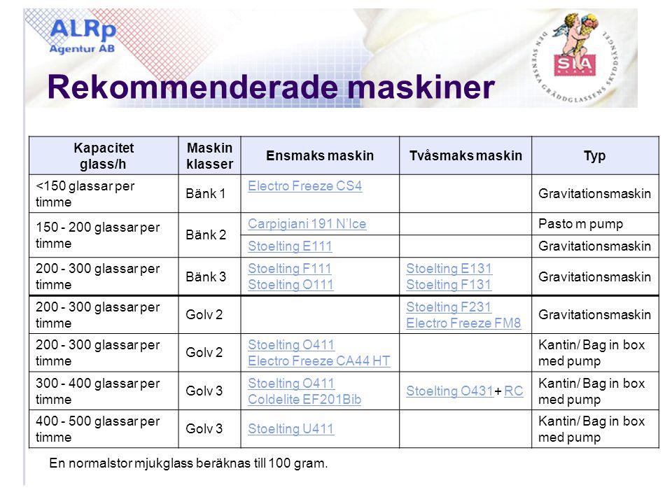 Rekommenderade maskiner Kapacitet glass/h Maskin klasser Ensmaks maskinTvåsmaks maskinTyp <150 glassar per timme Bänk 1 Electro Freeze CS4 Gravitation