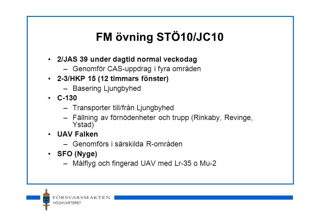 HÖGKVARTERET FM övning STÖ10/JC10 •2/JAS 39 under dagtid normal veckodag –Genomför CAS-uppdrag i fyra områden •2-3/HKP 15 (12 timmars fönster) –Basering Ljungbyhed •C-130 –Transporter till/från Ljungbyhed –Fällning av förnödenheter och trupp (Rinkaby, Revinge, Ystad) •UAV Falken –Genomförs i särskilda R-områden •SFO (Nyge) –Målflyg och fingerad UAV med Lr-35 o Mu-2