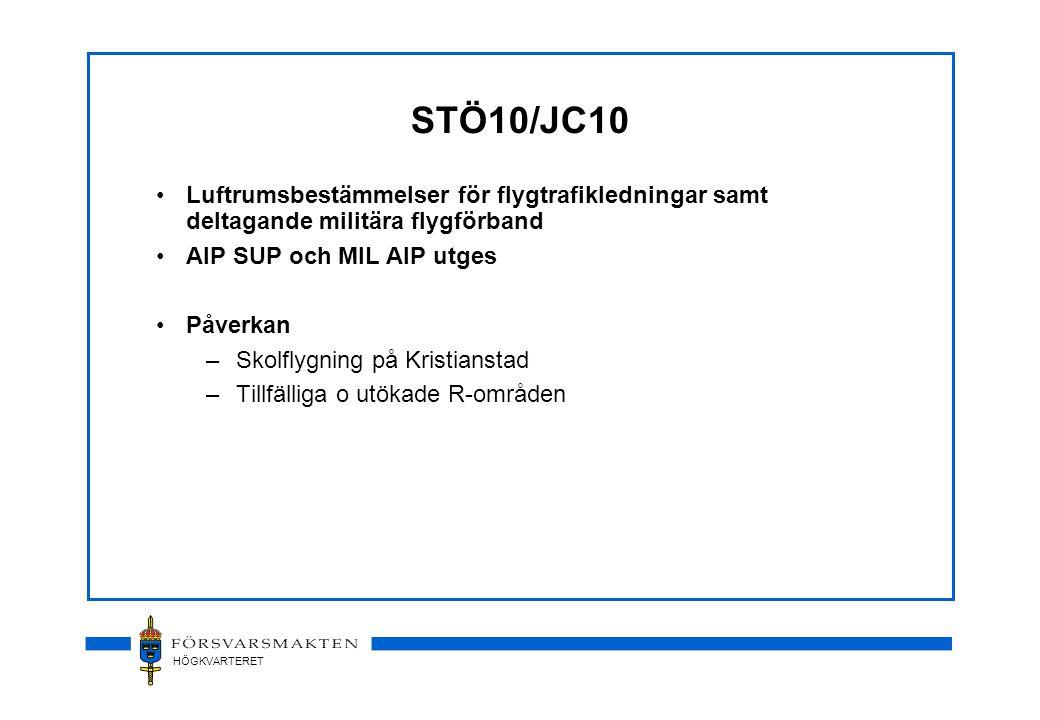 HÖGKVARTERET STÖ10/JC10 •Luftrumsbestämmelser för flygtrafikledningar samt deltagande militära flygförband •AIP SUP och MIL AIP utges •Påverkan –Skolflygning på Kristianstad –Tillfälliga o utökade R-områden