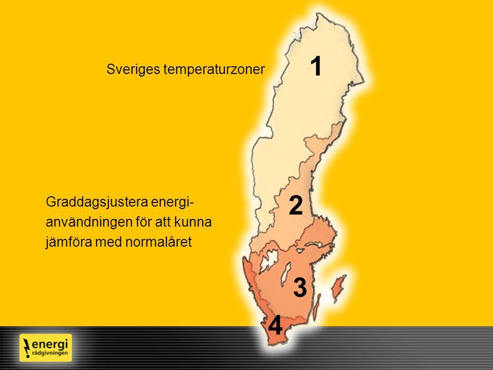1 Sveriges temperaturzoner Graddagsjustera energi- användningen för att kunna jämföra med normalåret 2 3 4