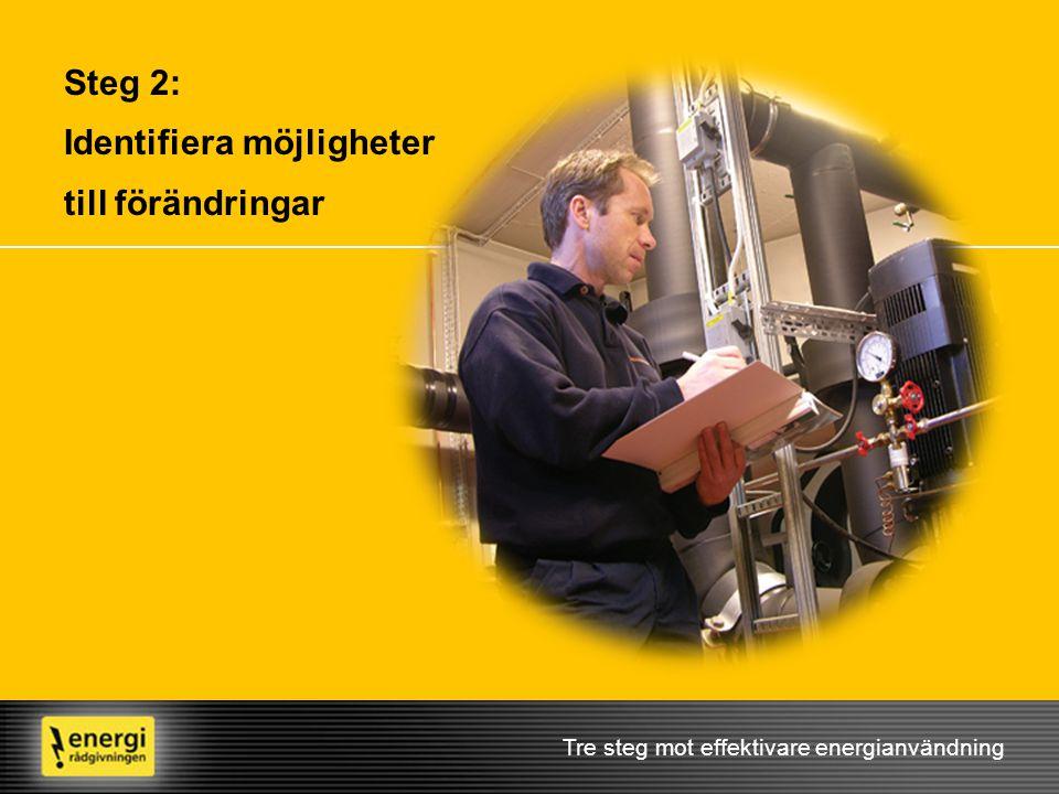 Steg 2: Identifiera möjligheter till förändringar Tre steg mot effektivare energianvändning