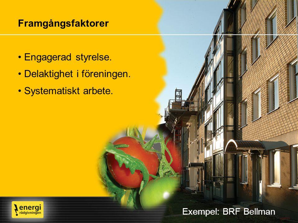 Exempel: BRF Bellman Framgångsfaktorer • Engagerad styrelse. • Delaktighet i föreningen. • Systematiskt arbete.