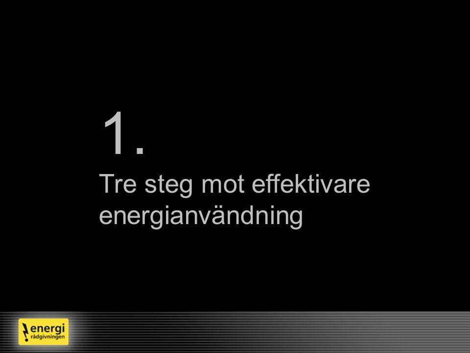 1. Tre steg mot effektivare energianvändning