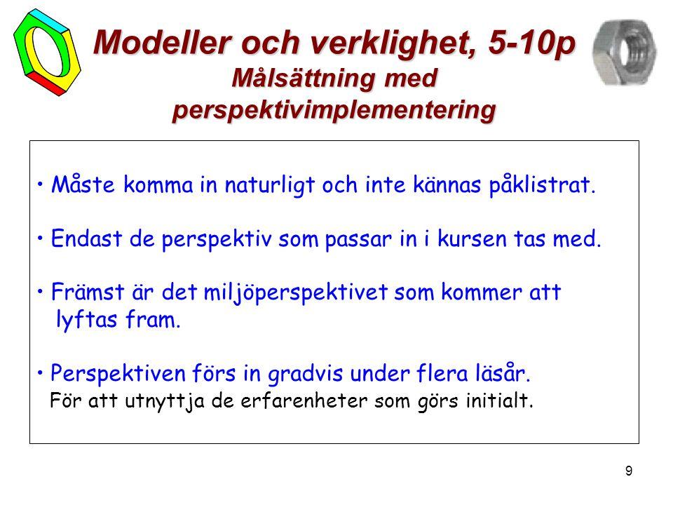 9 Modeller och verklighet, 5-10p Målsättning med perspektivimplementering • Måste komma in naturligt och inte kännas påklistrat. • Endast de perspekti