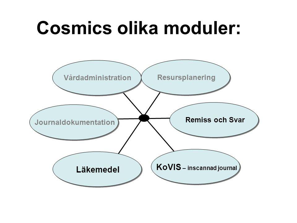 VårdadministrationResursplaneringJournaldokumentation Läkemedel Remiss och Svar KoVIS – inscannad journal Cosmics olika moduler: