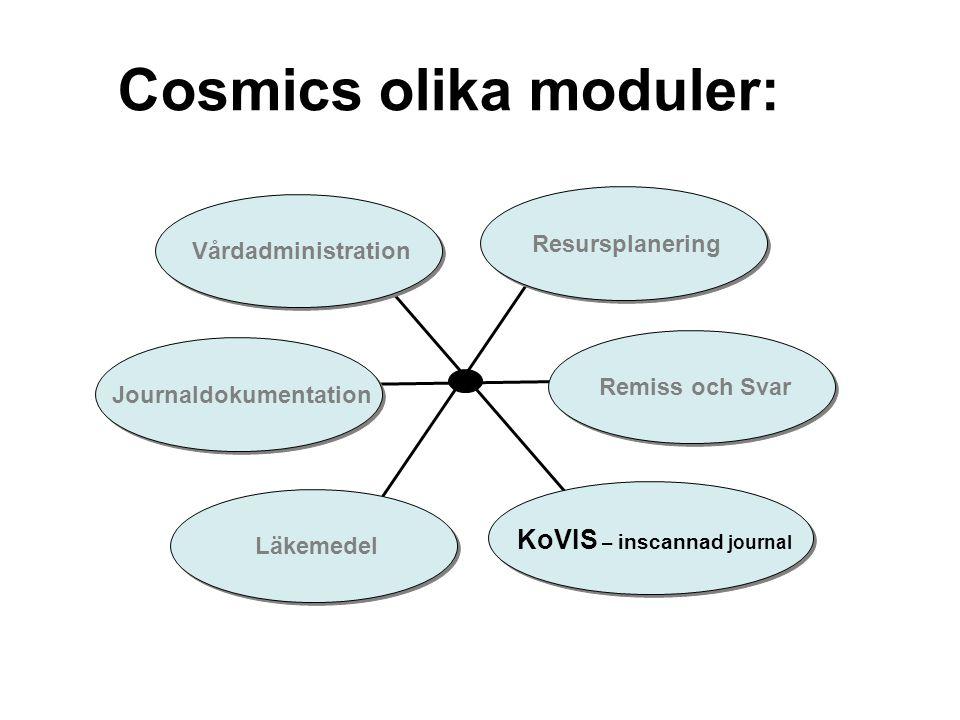 VårdadministrationResursplaneringJournaldokumentationLäkemedel Remiss och Svar KoVIS – inscannad journal Cosmics olika moduler: