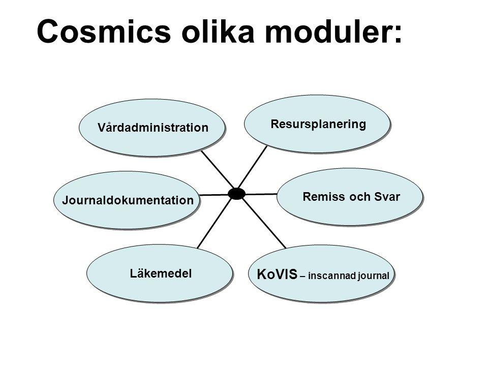 Cosmics olika moduler: JournaldokumentationLäkemedel Remiss och Svar KoVIS – inscannad journal VårdadministrationResursplanering