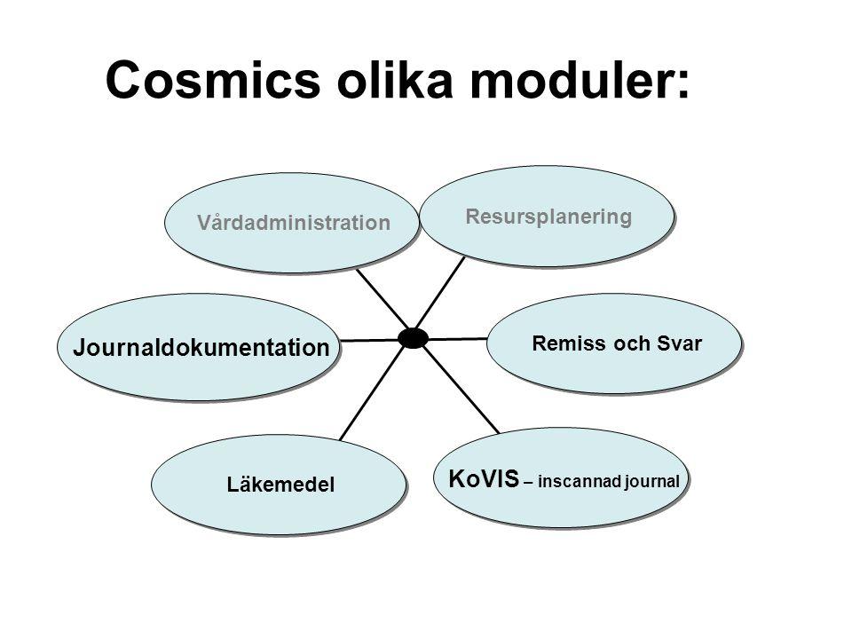 VårdadministrationResursplanering Journaldokumentation Läkemedel Remiss och Svar KoVIS – inscannad journal Cosmics olika moduler: