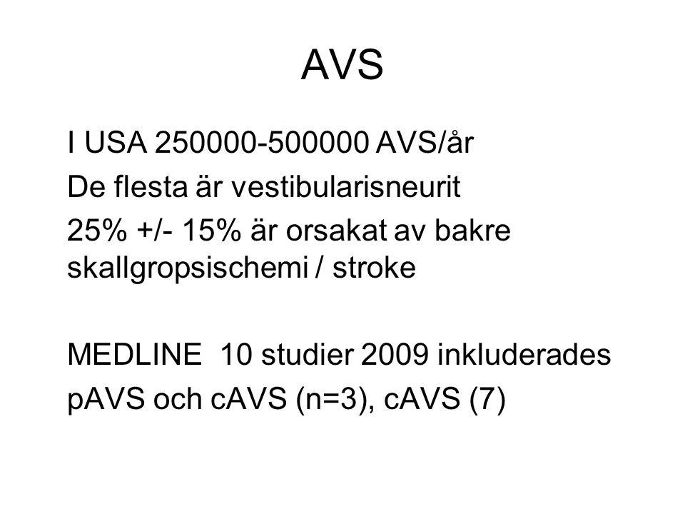 AVS I USA 250000-500000 AVS/år De flesta är vestibularisneurit 25% +/- 15% är orsakat av bakre skallgropsischemi / stroke MEDLINE 10 studier 2009 inkluderades pAVS och cAVS (n=3), cAVS (7)