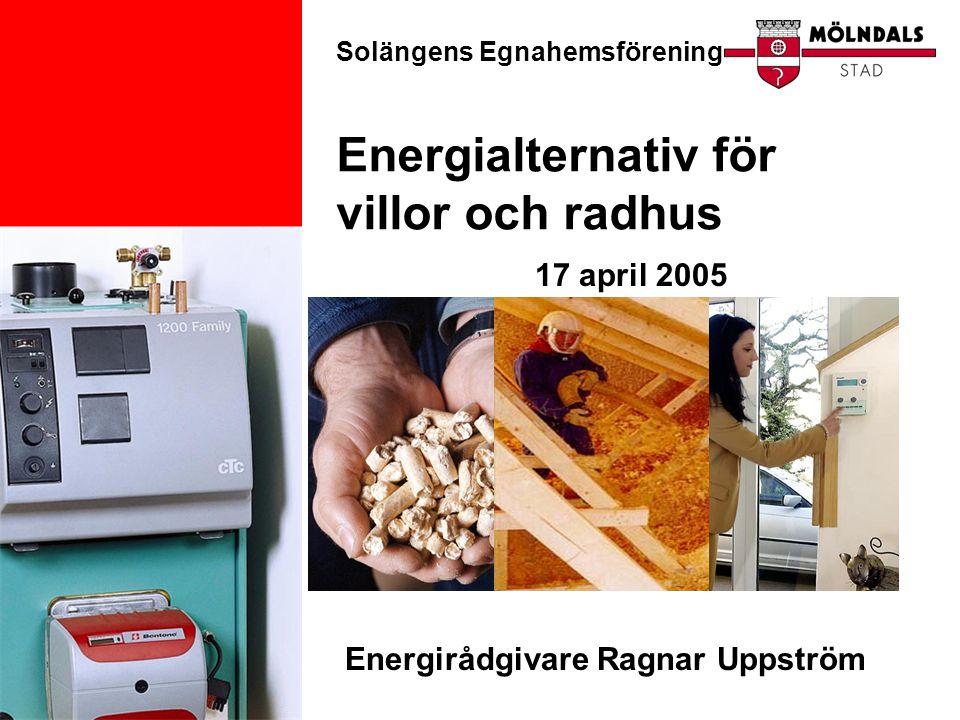 Solängens Egnahemsförening Energialternativ för villor och radhus 17 april 2005 Energirådgivare Ragnar Uppström