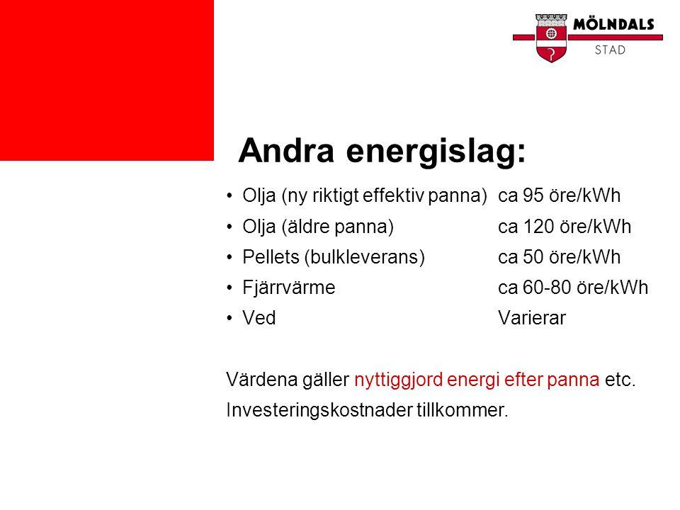 Andra energislag: •Olja (ny riktigt effektiv panna)ca 95 öre/kWh •Olja (äldre panna)ca 120 öre/kWh •Pellets (bulkleverans)ca 50 öre/kWh •Fjärrvärmeca