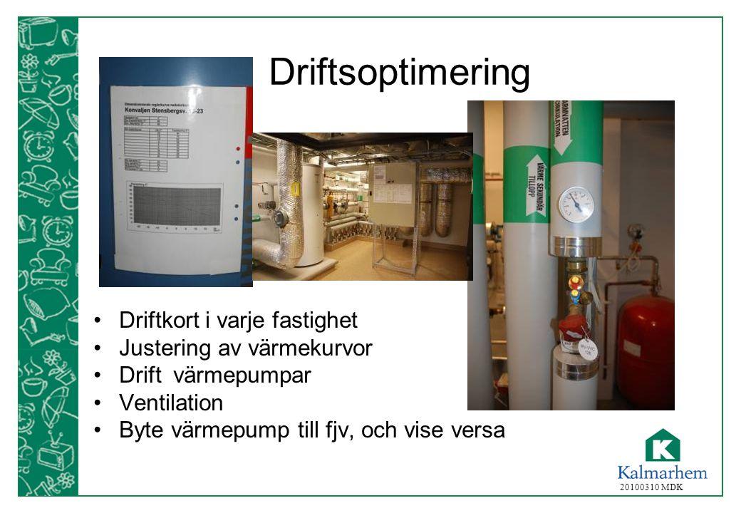 20100310 MDK Driftsoptimering •Driftkort i varje fastighet •Justering av värmekurvor •Drift värmepumpar •Ventilation •Byte värmepump till fjv, och vis