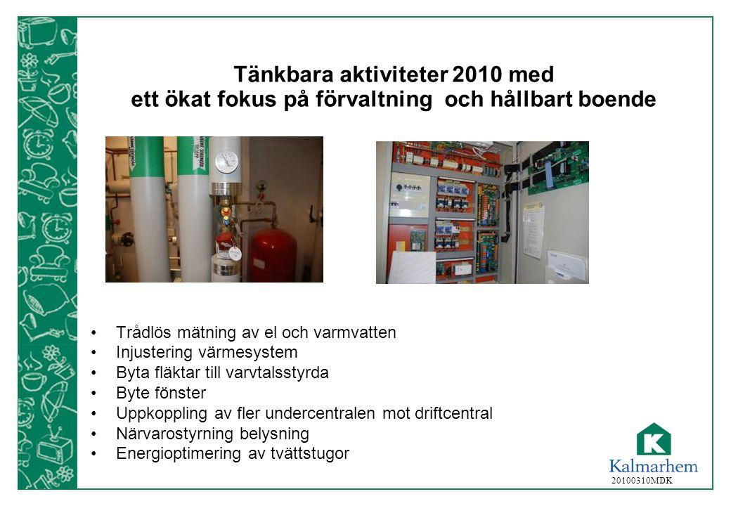 20100310MDK Tänkbara aktiviteter 2010 med ett ökat fokus på förvaltning och hållbart boende •Trådlös mätning av el och varmvatten •Injustering värmesy