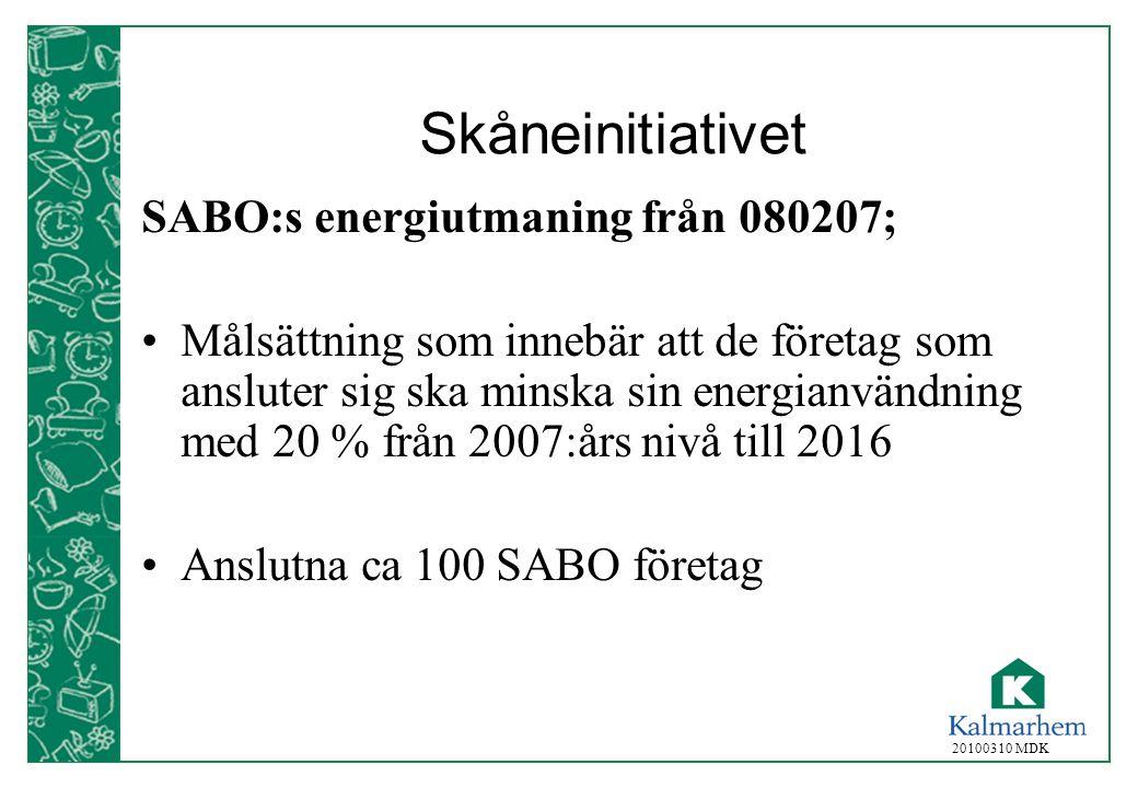 20100310 MDK Skåneinitiativet SABO:s energiutmaning från 080207; •Målsättning som innebär att de företag som ansluter sig ska minska sin energianvändn