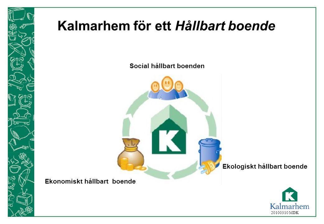 20100310 MDK Kalmarhem för ett Hållbart boende Social hållbart boenden Ekologiskt hållbart boende Ekonomiskt hållbart boende
