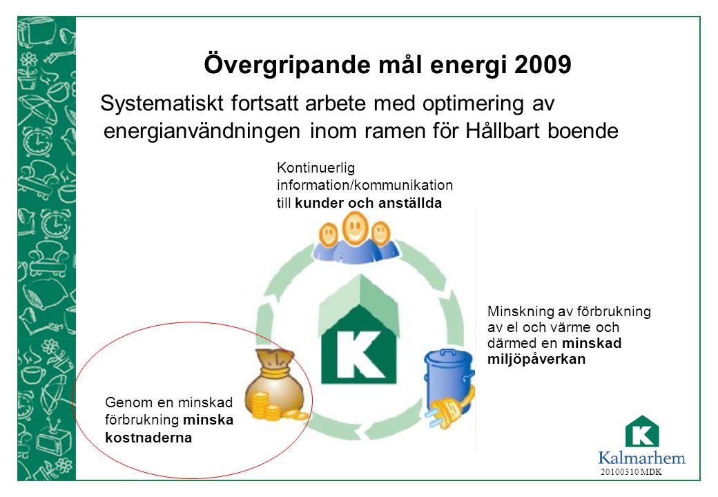 20100310 MDK Övergripande mål energi 2009 Systematiskt fortsatt arbete med optimering av energianvändningen inom ramen för Hållbart boende Kontinuerli