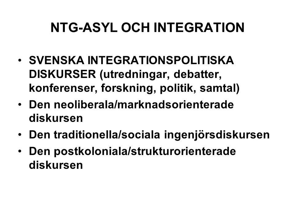 NTG-ASYL OCH INTEGRATION •SVENSKA INTEGRATIONSPOLITISKA DISKURSER (utredningar, debatter, konferenser, forskning, politik, samtal) •Den neoliberala/marknadsorienterade diskursen •Den traditionella/sociala ingenjörsdiskursen •Den postkoloniala/strukturorienterade diskursen