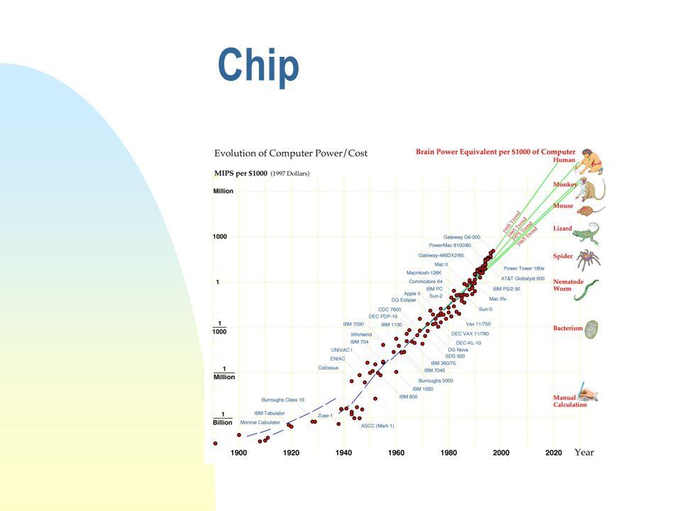 Chip n Moores lag