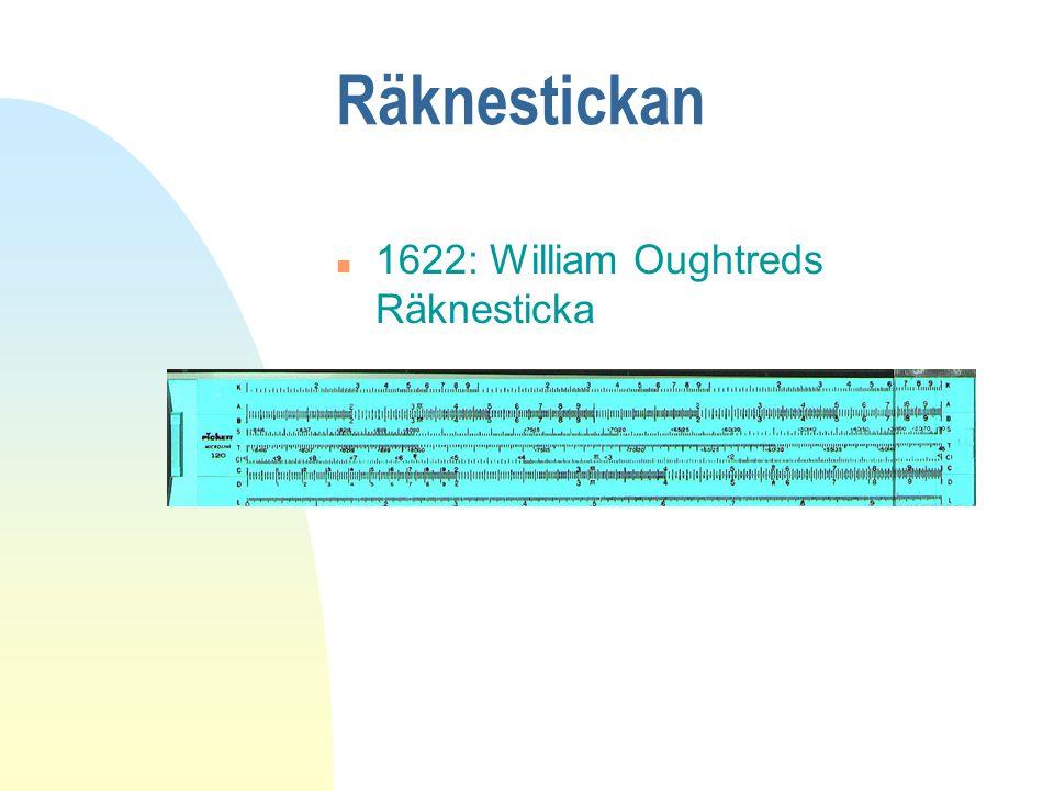 Räknemekanismer n 1642: Blaise Pascal uppfinner en additionsmaskin.