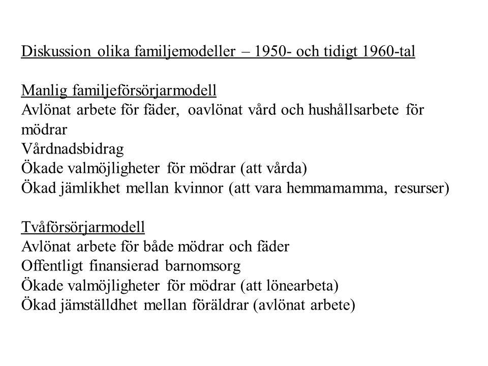 Diskussion olika familjemodeller – 1950- och tidigt 1960-tal Manlig familjeförsörjarmodell Avlönat arbete för fäder, oavlönat vård och hushållsarbete