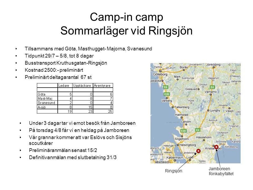 Camp-in camp Sommarläger vid Ringsjön •Tillsammans med Göta, Masthugget- Majorna, Svanesund •Tidpunkt 29/7 – 5/8, tot 8 dagar •Busstransport Kruthusgatan-Ringsjön •Kostnad 2500:- preliminärt •Preliminärt deltagarantal 67 st •Under 3 dagar tar vi emot besök från Jamboreen •På torsdag 4/8 får vi en heldag på Jamboreen •Vår grannar kommer att var Eslövs och Sisjöns scoutkårer •Preliminäranmälan senast 15/2 •Definitivanmälan med slutbetalning 31/3 Ringsjön Jamboreen Rinkabyfältet