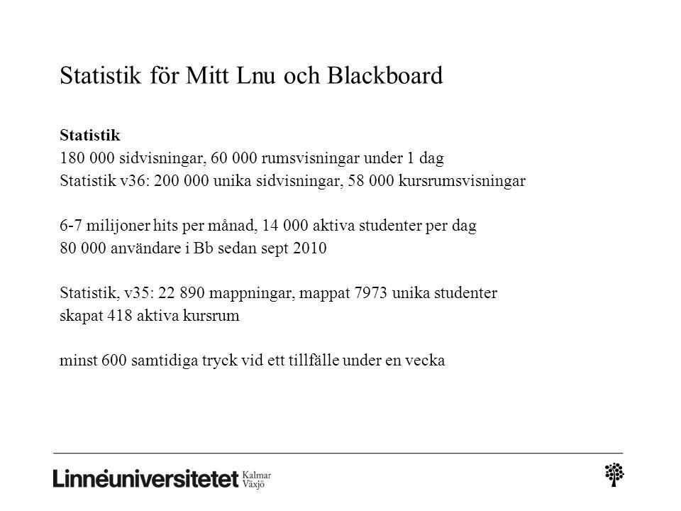 Statistik för Mitt Lnu och Blackboard Statistik 180 000 sidvisningar, 60 000 rumsvisningar under 1 dag Statistik v36: 200 000 unika sidvisningar, 58 0