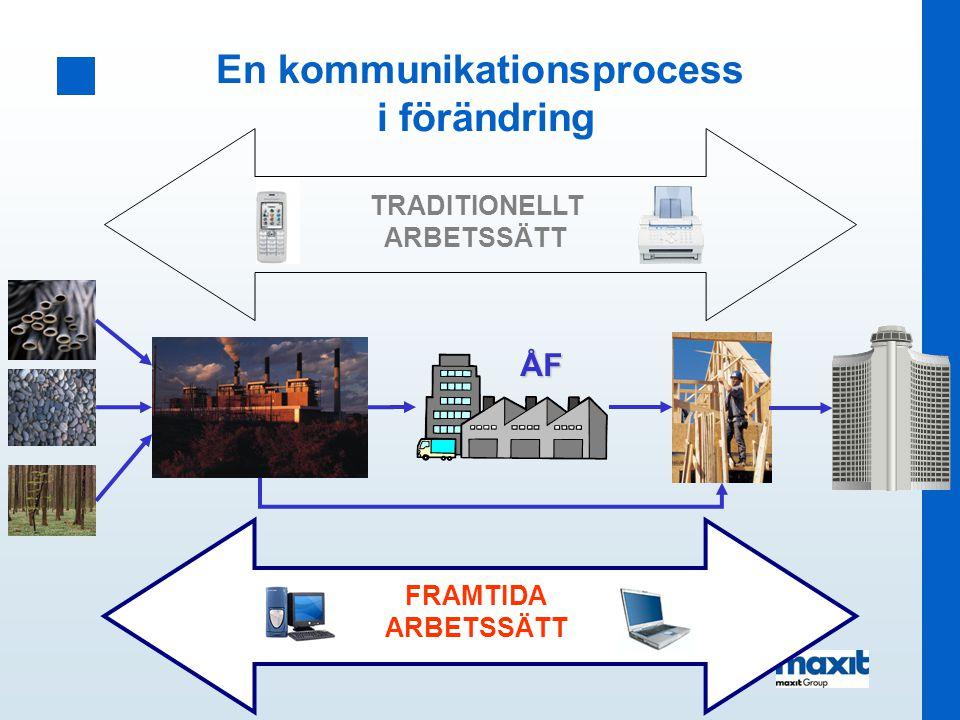 En kommunikationsprocess i förändring TRADITIONELLT ARBETSSÄTT FRAMTIDA ARBETSSÄTT ÅF