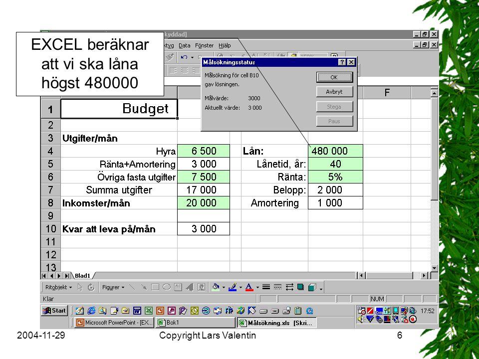 2004-11-29Copyright Lars Valentin6 EXCEL beräknar att vi ska låna högst 480000