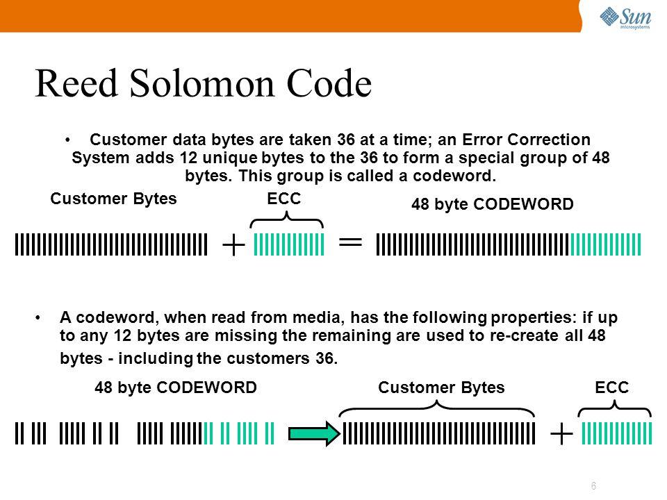 6 Reed Solomon Code